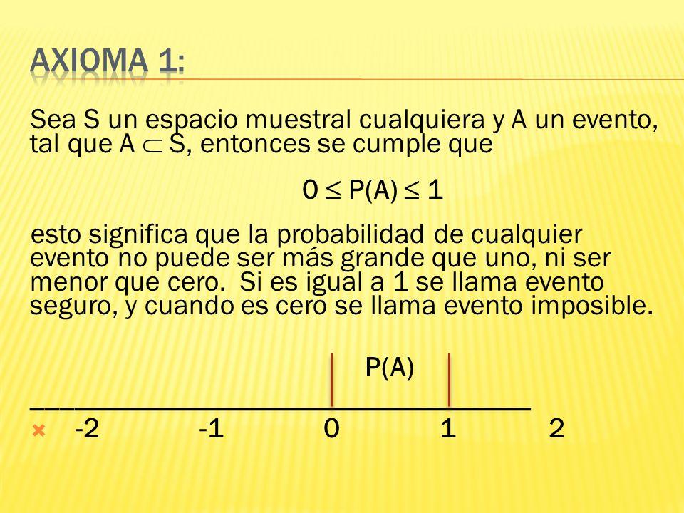 Axioma 1: Sea S un espacio muestral cualquiera y A un evento, tal que A  S, entonces se cumple que.