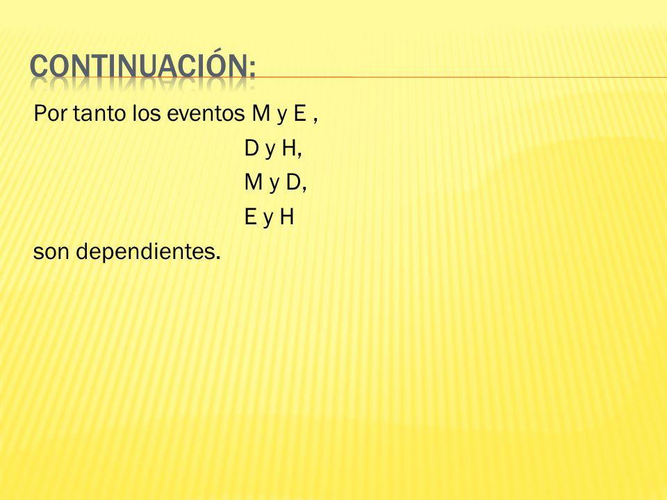 Continuación: Por tanto los eventos M y E , D y H, M y D, E y H son dependientes.