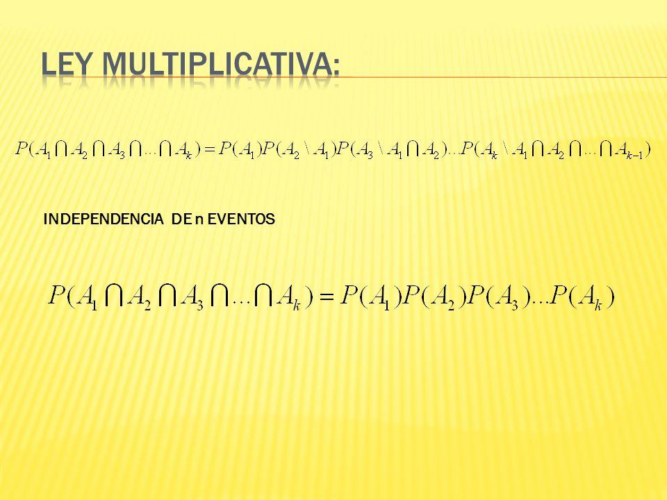Ley multiplicativa: INDEPENDENCIA DE n EVENTOS