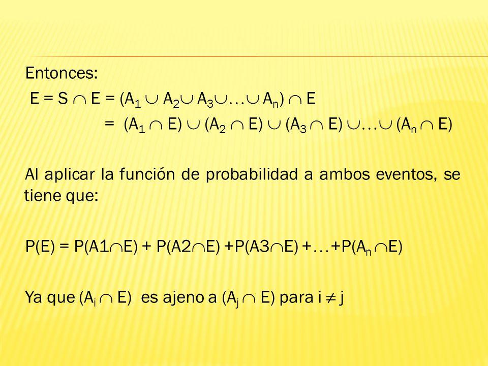 Entonces: E = S  E = (A1  A2 A3 An)  E = (A1  E)  (A2  E)  (A3  E)  (An  E) Al aplicar la función de probabilidad a ambos eventos, se tiene que: P(E) = P(A1E) + P(A2E) +P(A3E) ++P(An E) Ya que (Ai  E) es ajeno a (Aj  E) para i ≠ j