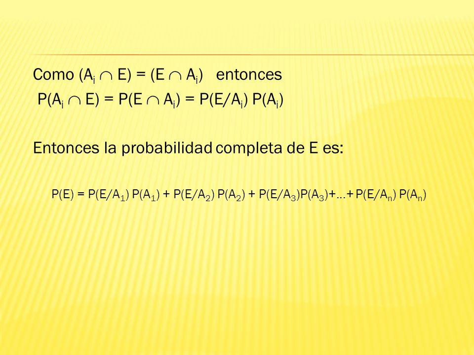 P(E) = P(E/A1) P(A1) + P(E/A2) P(A2) + P(E/A3)P(A3)+...+ P(E/An) P(An)