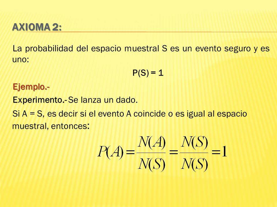 Axioma 2: