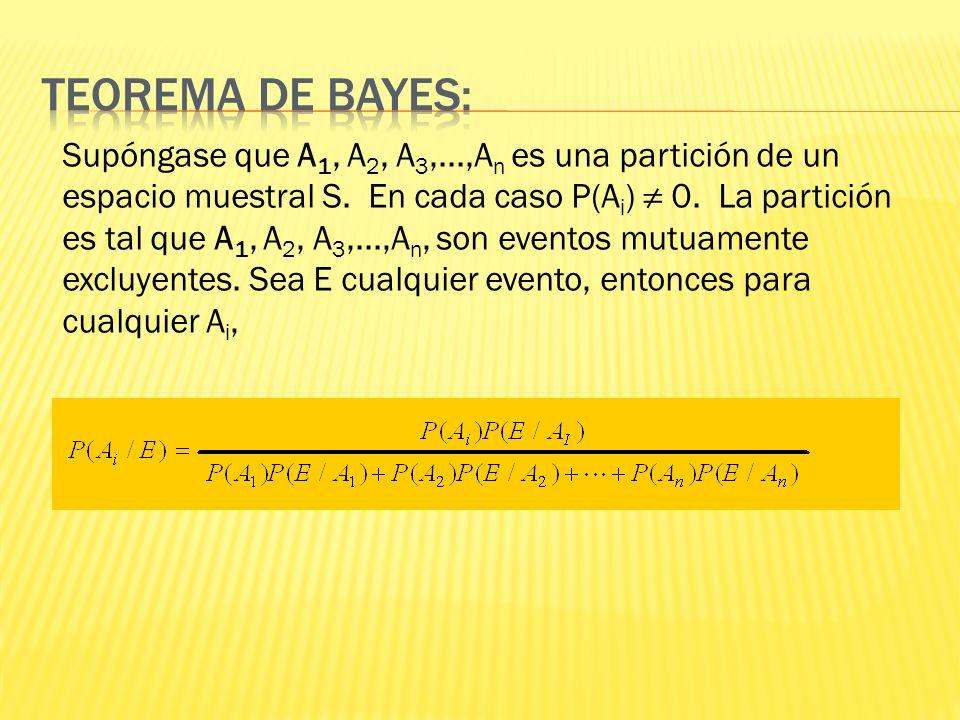 Teorema de bayes: