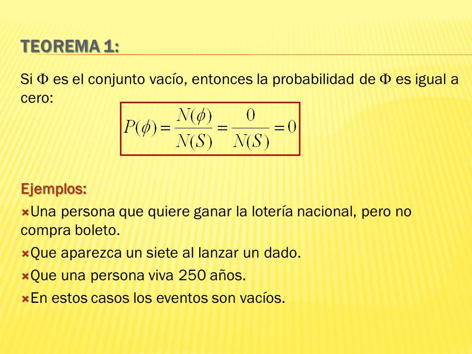 Teorema 1: Si  es el conjunto vacío, entonces la probabilidad de  es igual a cero: Ejemplos: