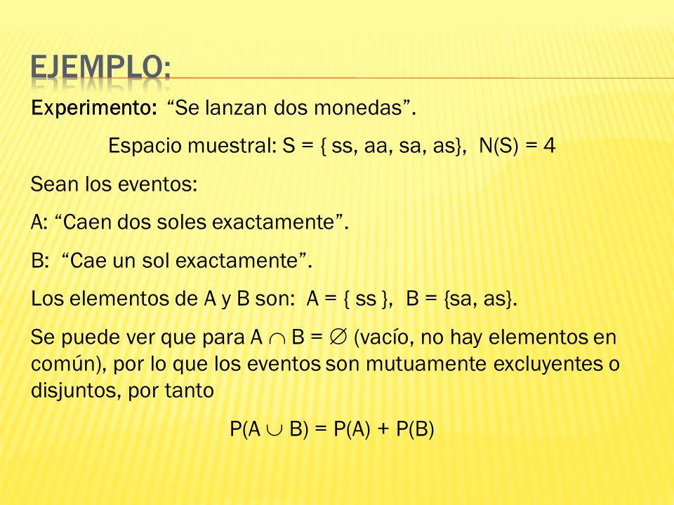 Ejemplo:
