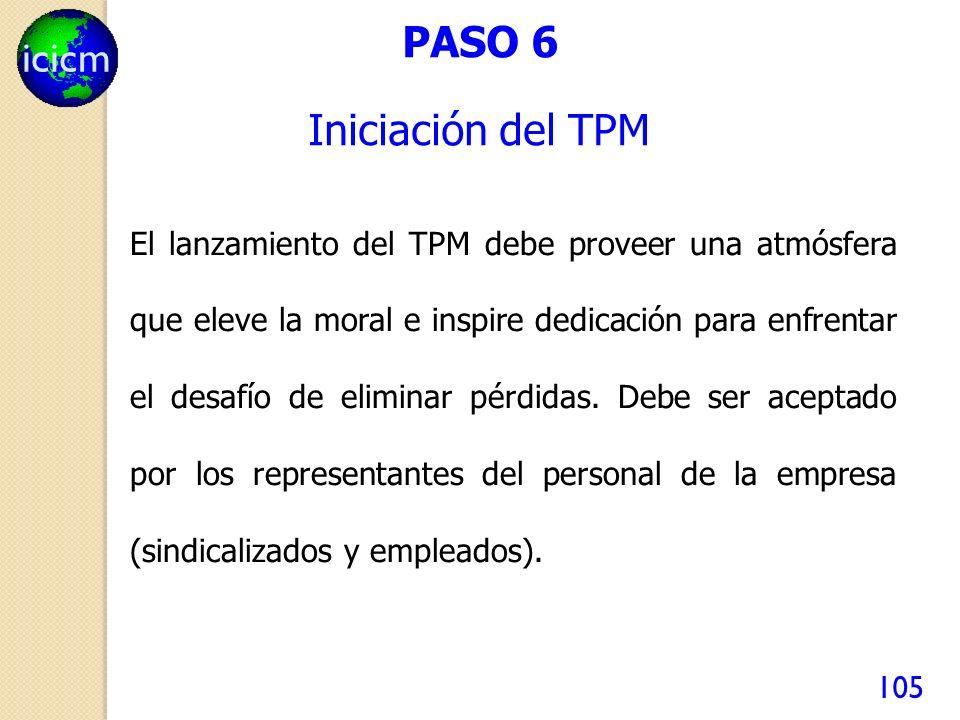 PASO 6 Iniciación del TPM