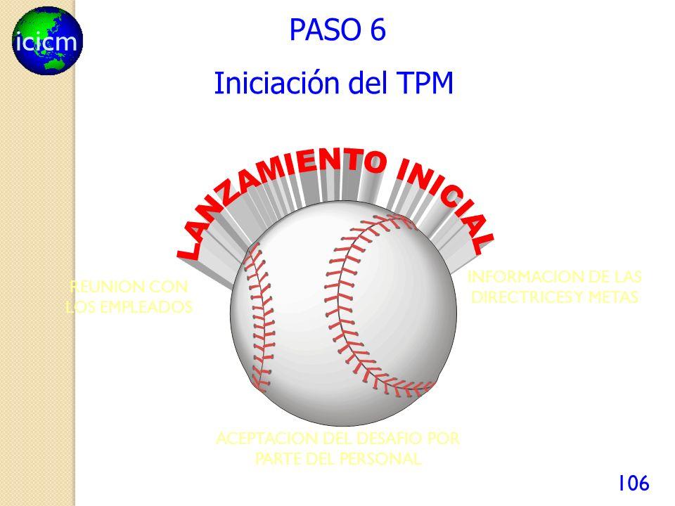 LANZAMIENTO INICIAL PASO 6 Iniciación del TPM