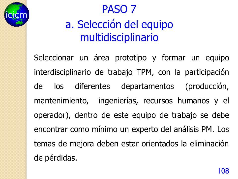 a. Selección del equipo multidisciplinario