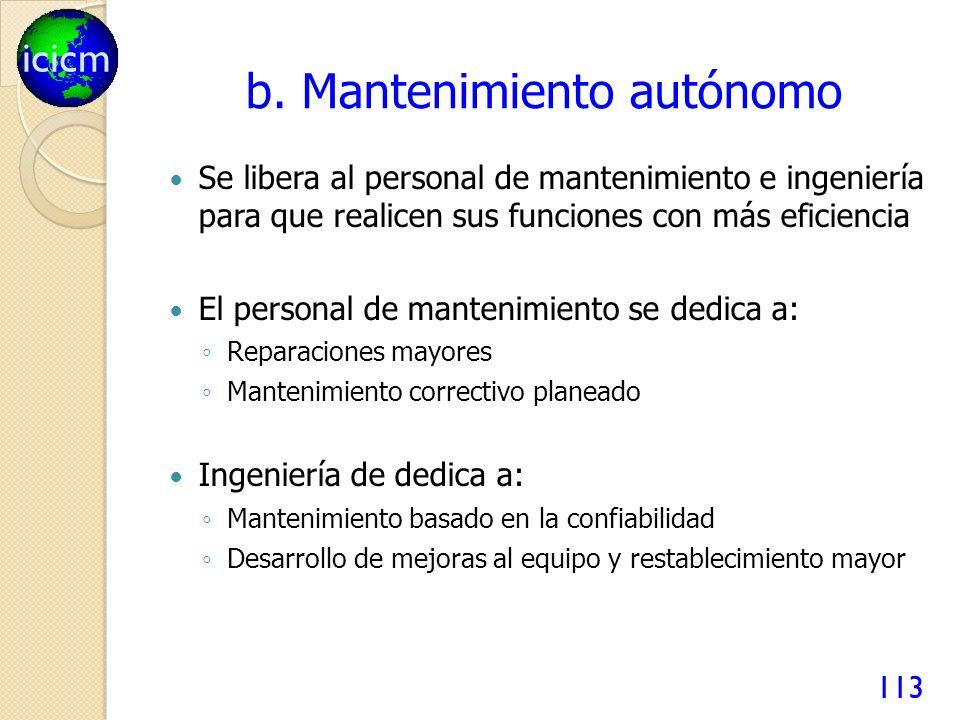b. Mantenimiento autónomo