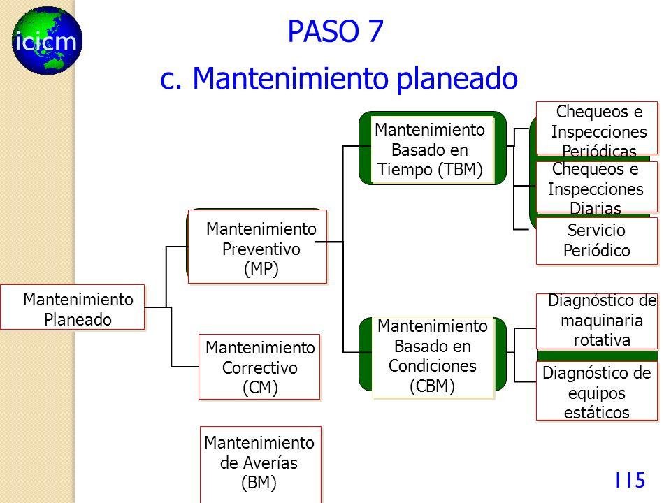 c. Mantenimiento planeado
