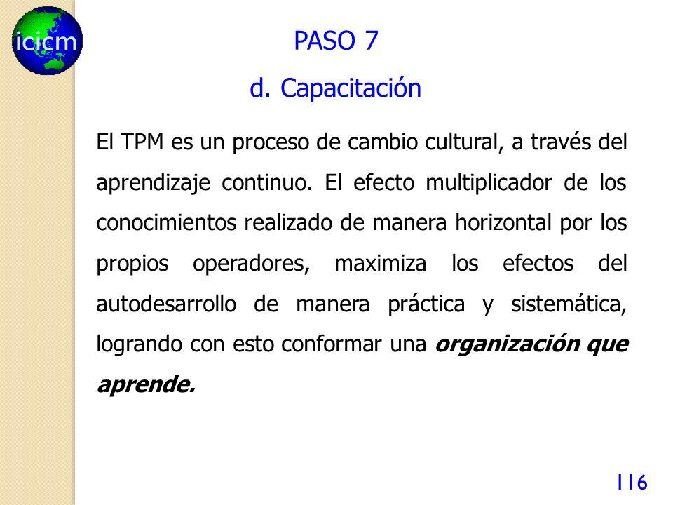 PASO 7 d. Capacitación.