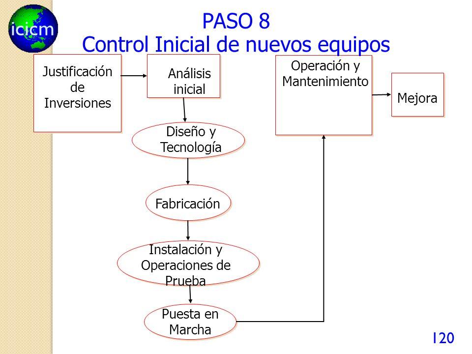 Control Inicial de nuevos equipos
