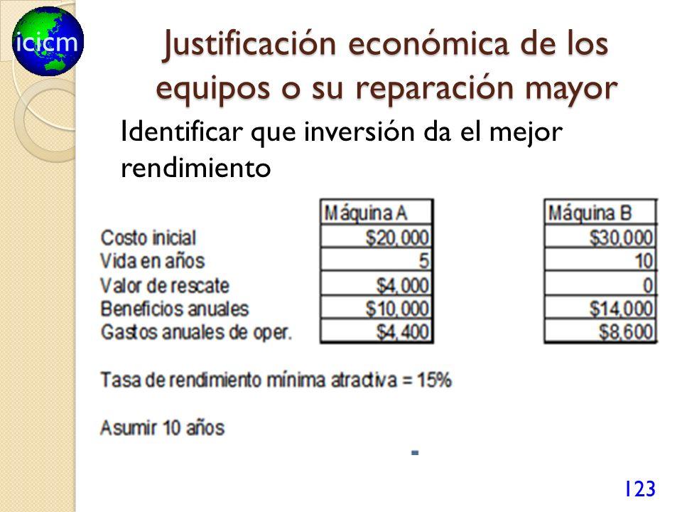 Justificación económica de los equipos o su reparación mayor