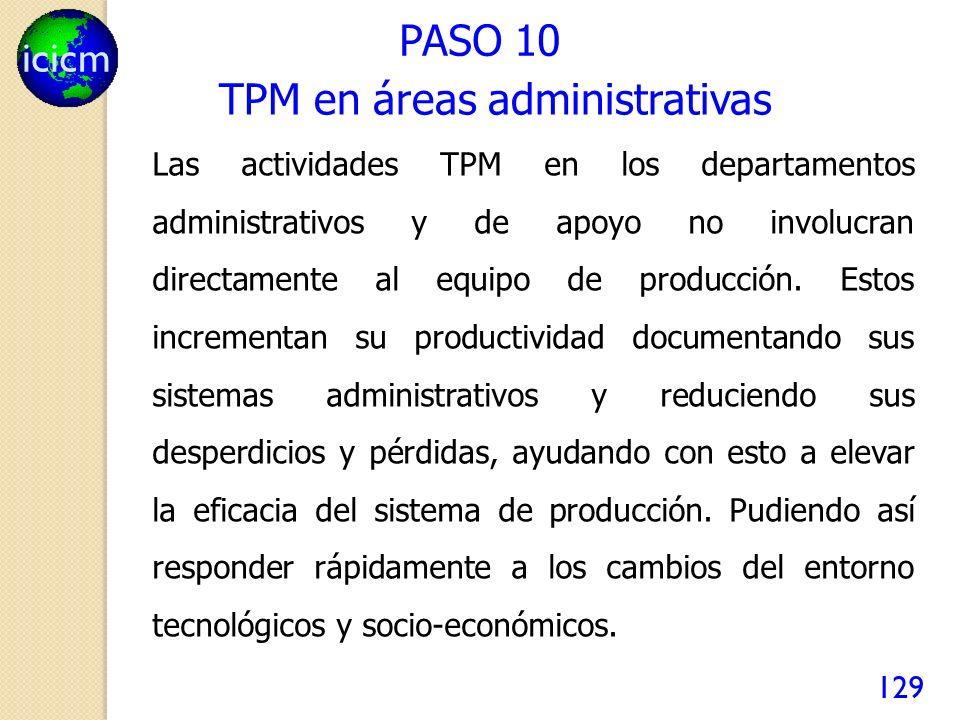 TPM en áreas administrativas
