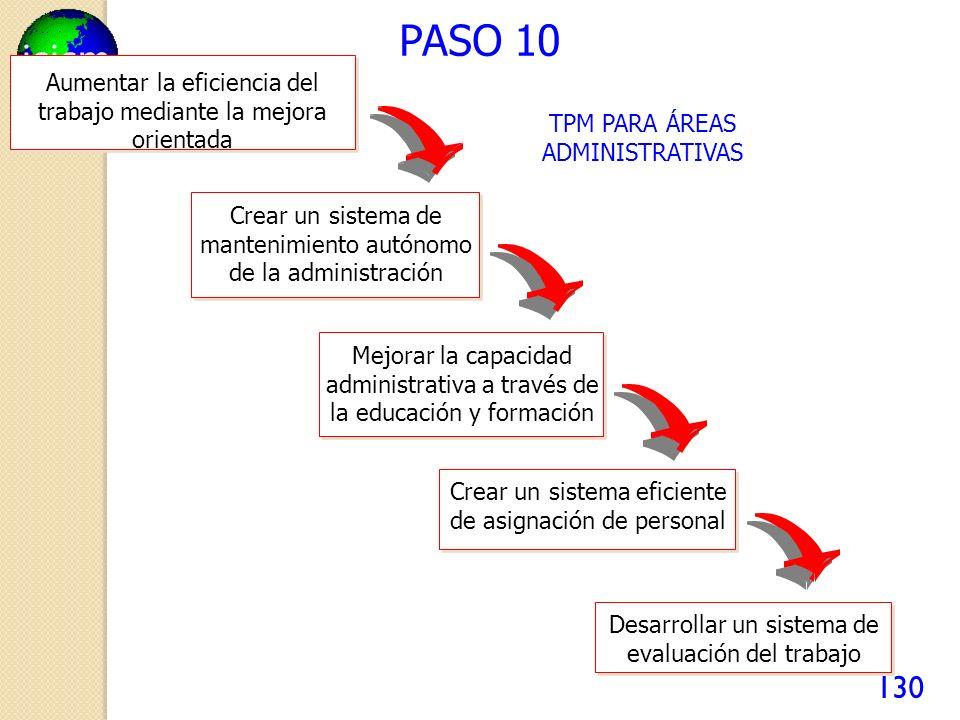 PASO 10 Aumentar la eficiencia del trabajo mediante la mejora orientada. TPM PARA ÁREAS ADMINISTRATIVAS.