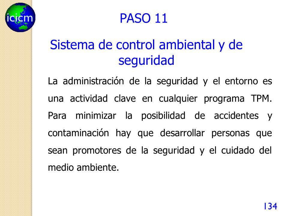 Sistema de control ambiental y de seguridad