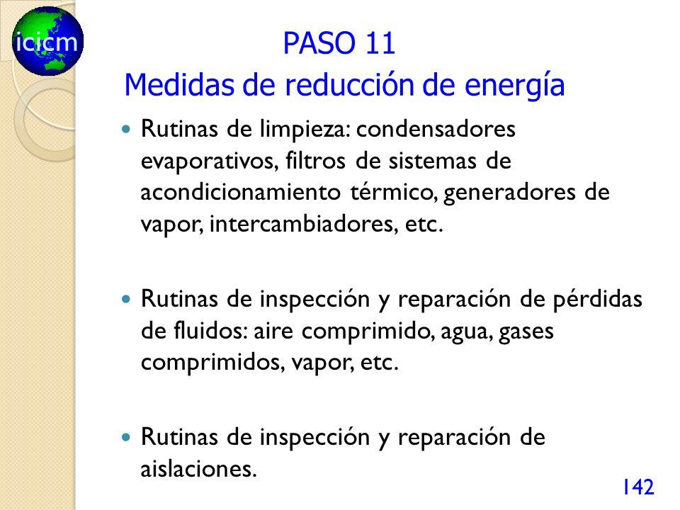 Medidas de reducción de energía
