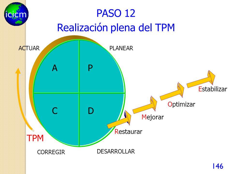 Realización plena del TPM