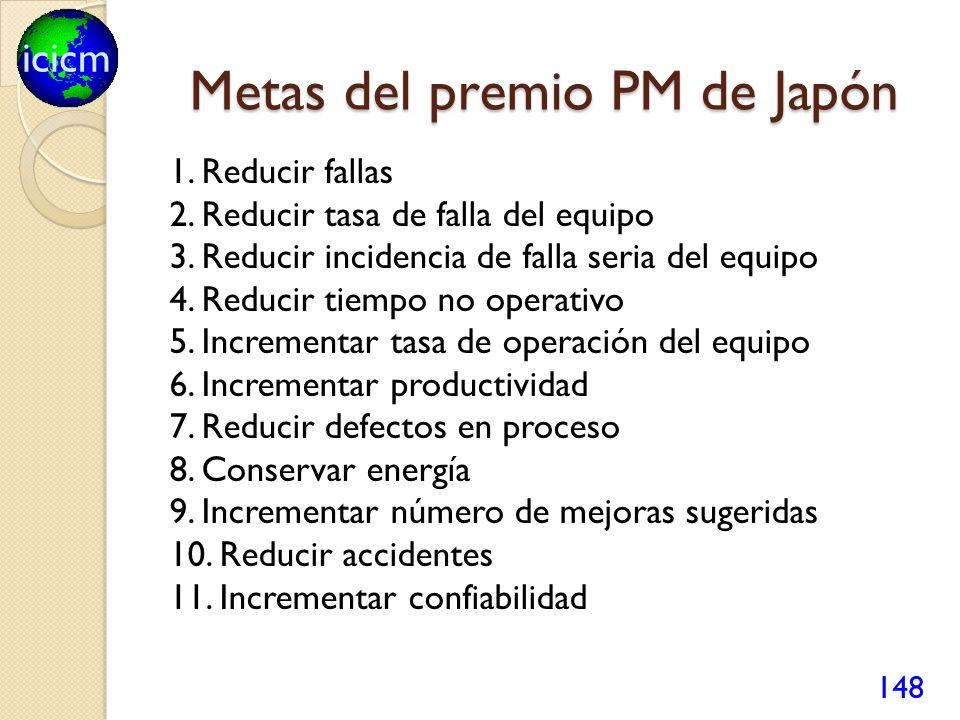 Metas del premio PM de Japón
