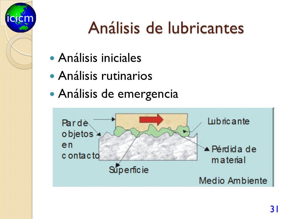 Análisis de lubricantes