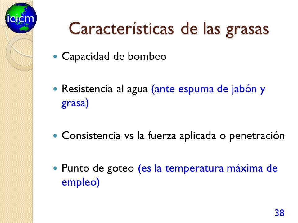 Características de las grasas