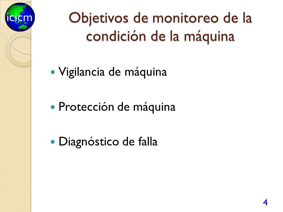 Objetivos de monitoreo de la condición de la máquina