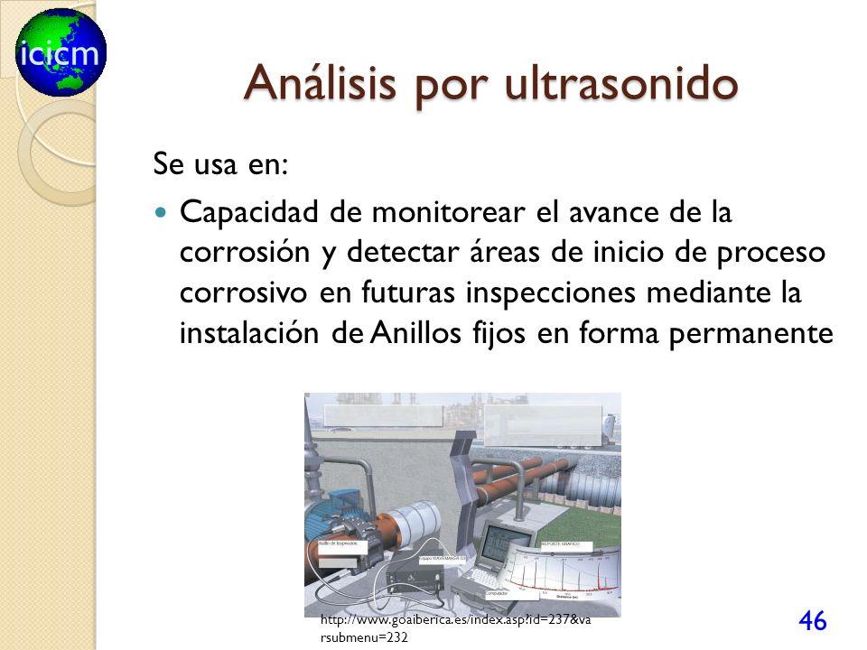 Análisis por ultrasonido