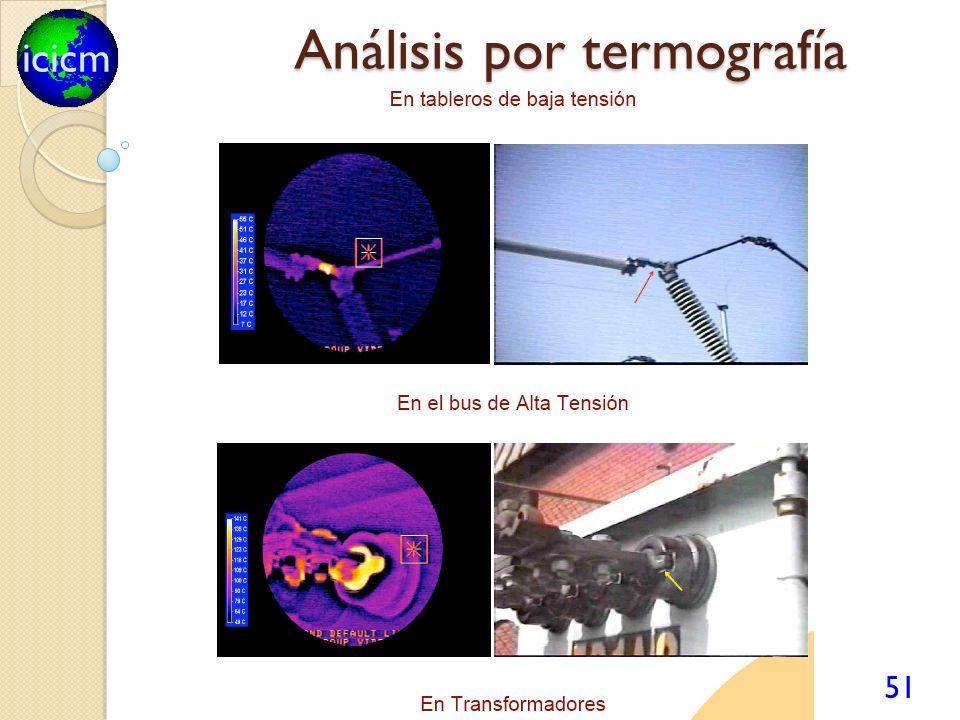 Análisis por termografía