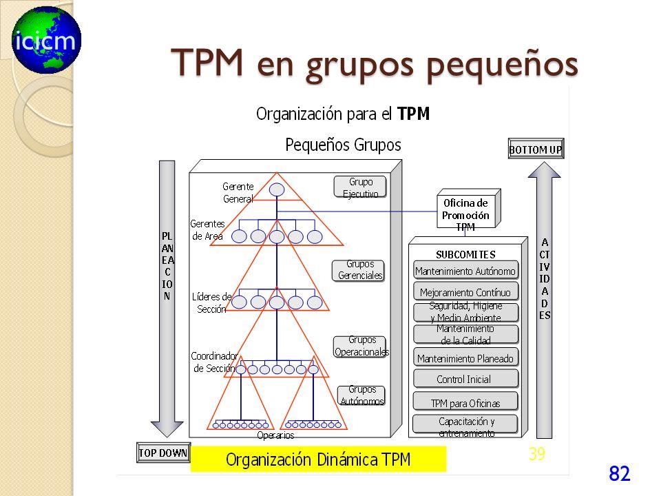 TPM en grupos pequeños