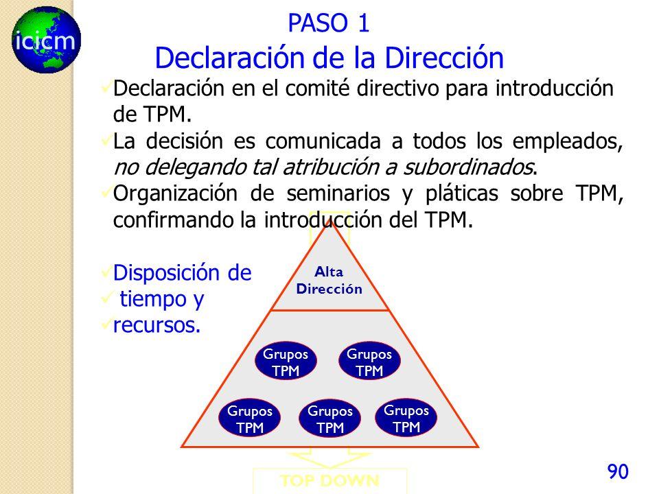 Declaración de la Dirección
