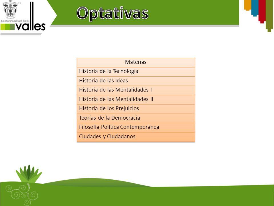 Optativas Materias Historia de la Tecnología Historia de las Ideas