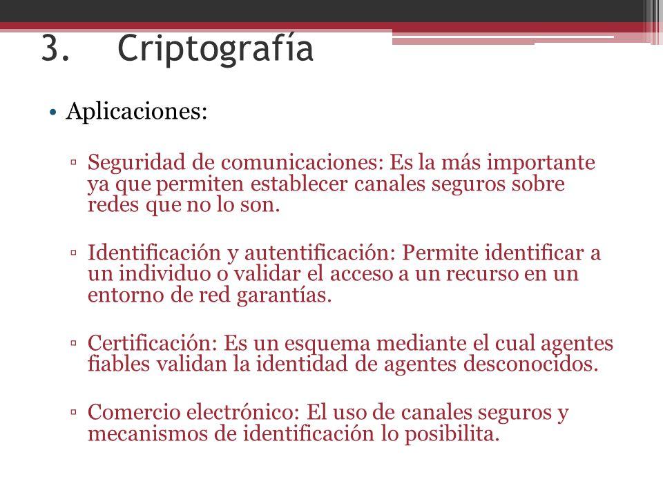 3. Criptografía Aplicaciones: