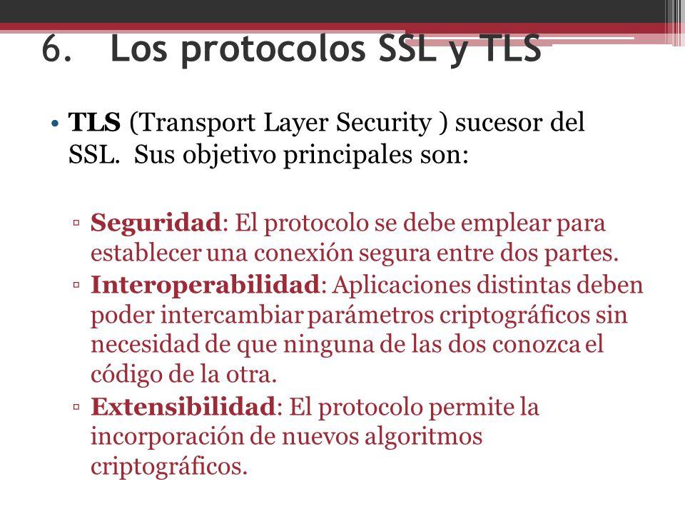 6. Los protocolos SSL y TLS