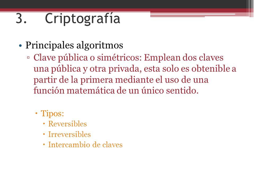 3. Criptografía Principales algoritmos