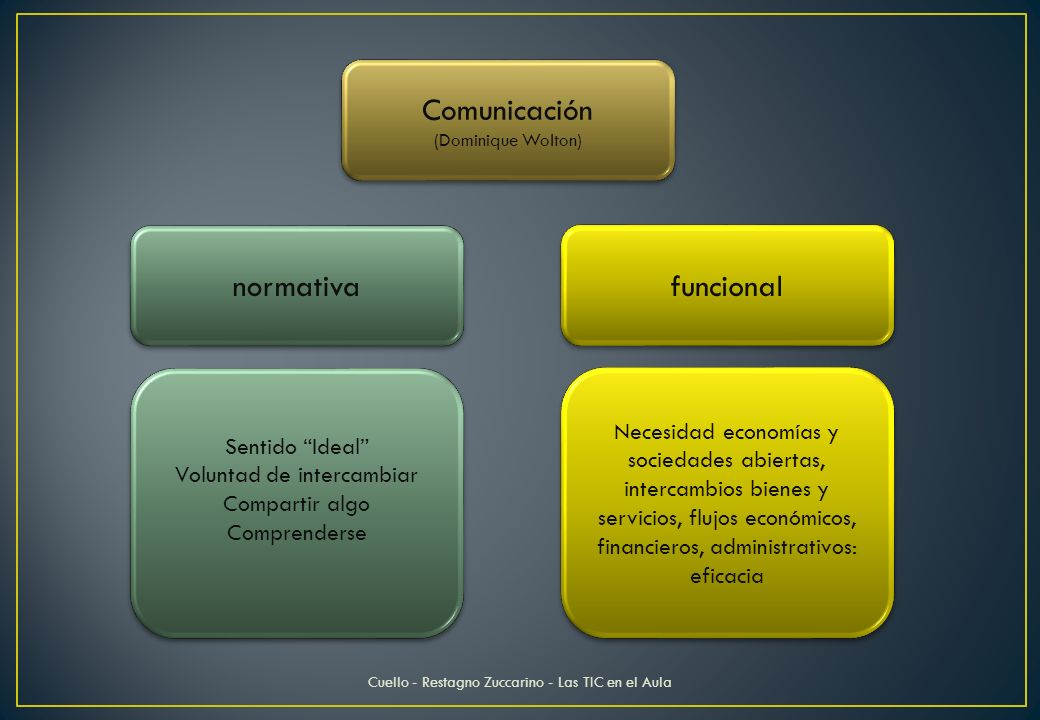 Comunicación normativa funcional