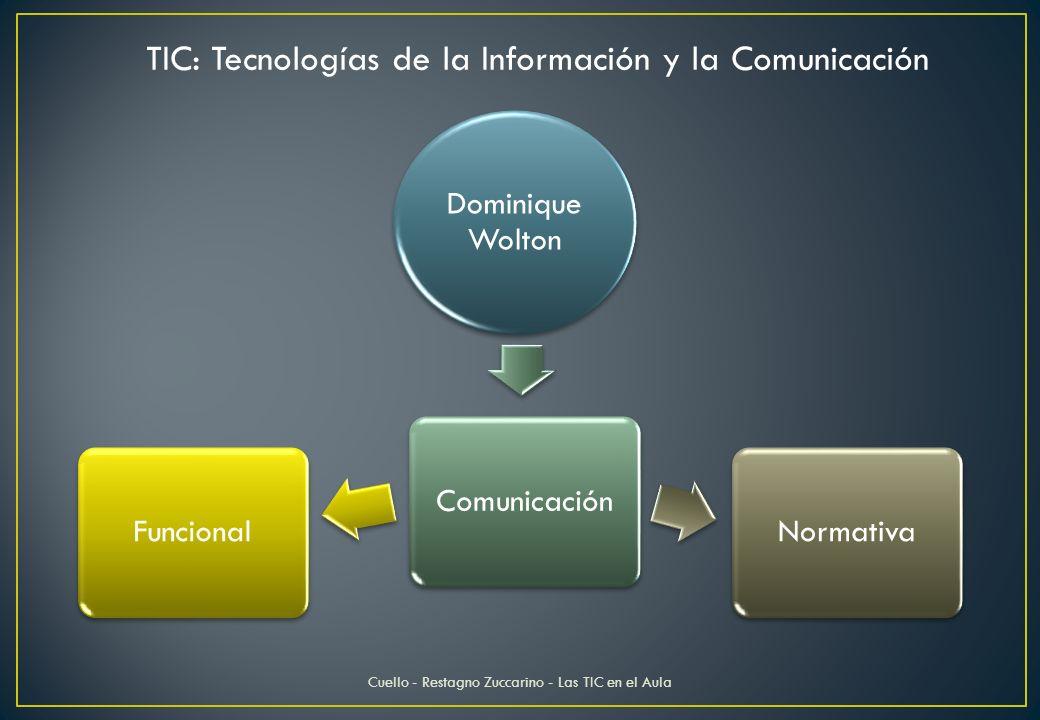 TIC: Tecnologías de la Información y la Comunicación