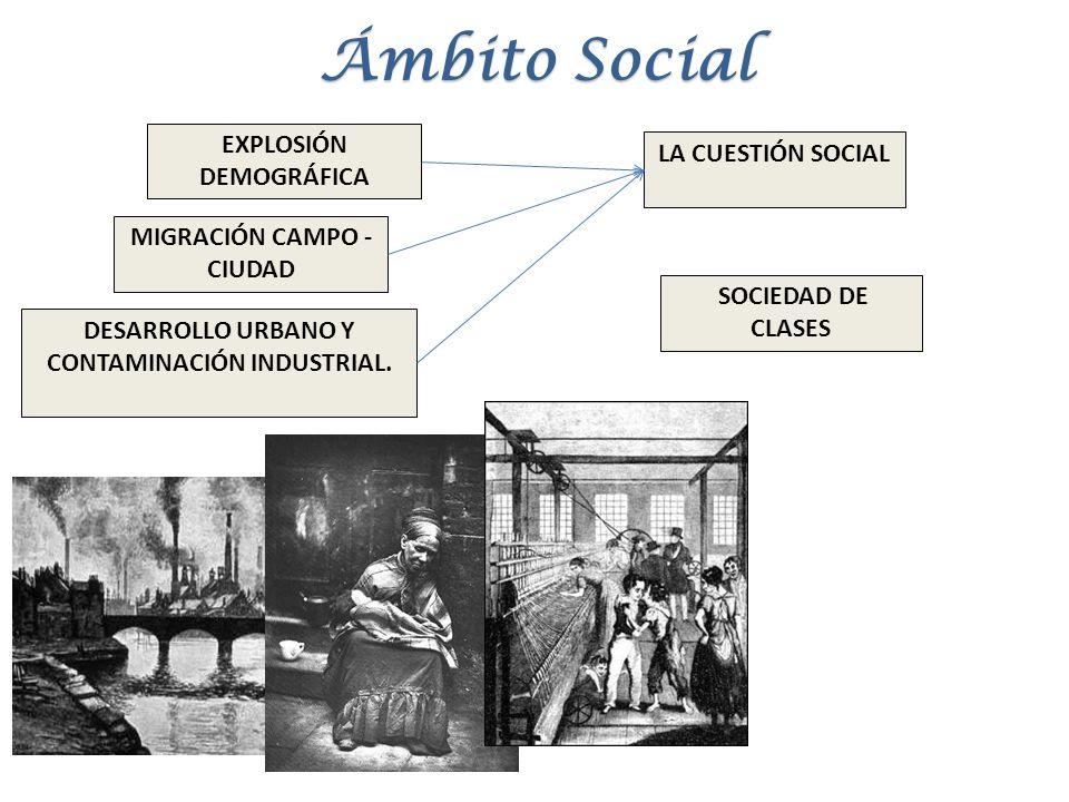 Ámbito Social EXPLOSIÓN DEMOGRÁFICA LA CUESTIÓN SOCIAL