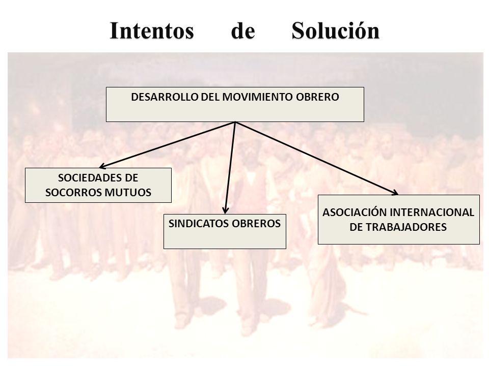 Intentos de Solución DESARROLLO DEL MOVIMIENTO OBRERO