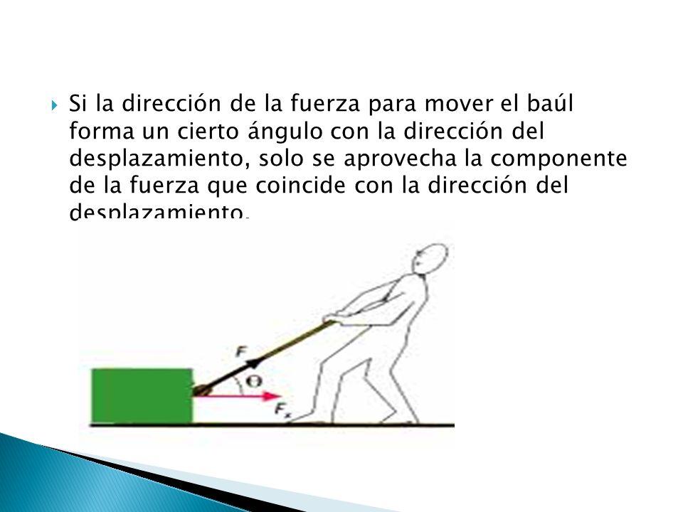 Si la dirección de la fuerza para mover el baúl forma un cierto ángulo con la dirección del desplazamiento, solo se aprovecha la componente de la fuerza que coincide con la dirección del desplazamiento.