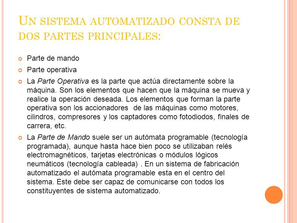 Un sistema automatizado consta de dos partes principales: