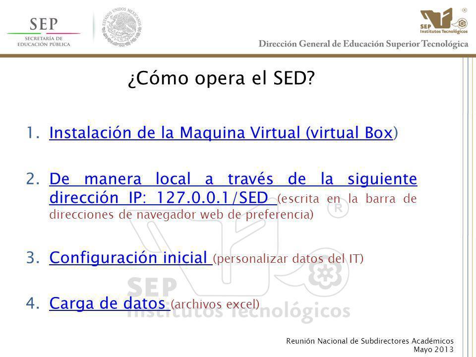 ¿Cómo opera el SED Instalación de la Maquina Virtual (virtual Box)