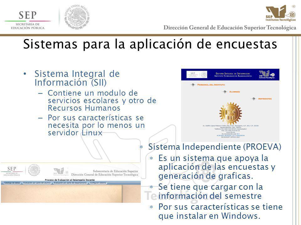 Sistemas para la aplicación de encuestas