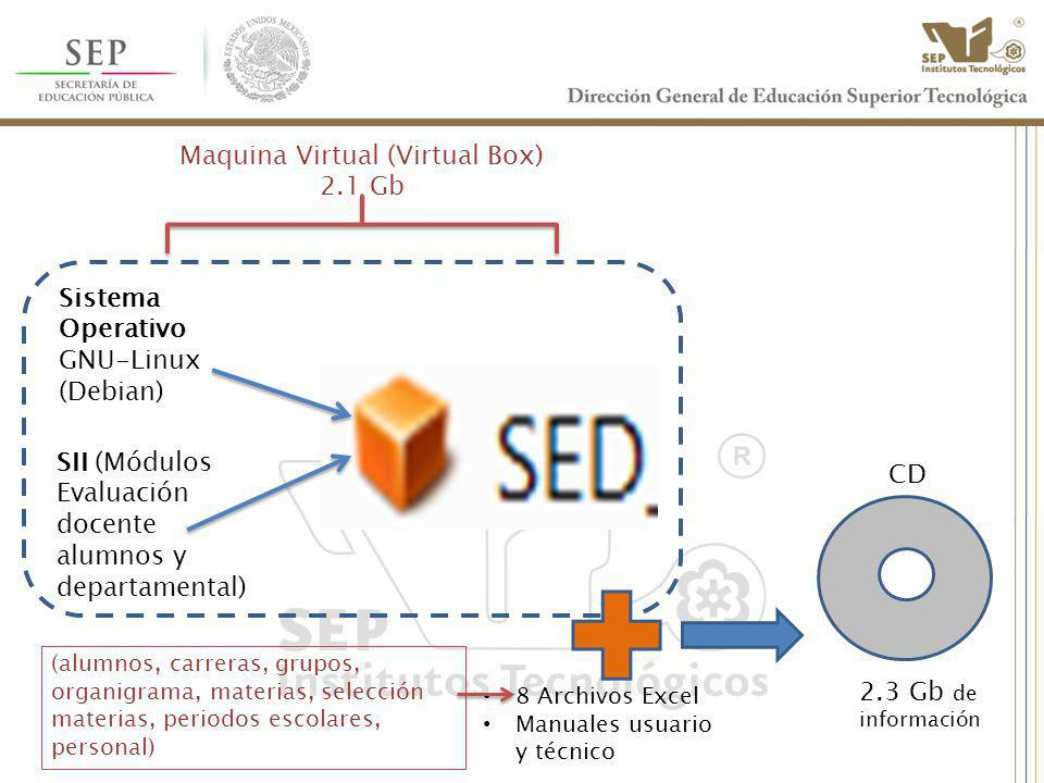 Maquina Virtual (Virtual Box) 2.1 Gb