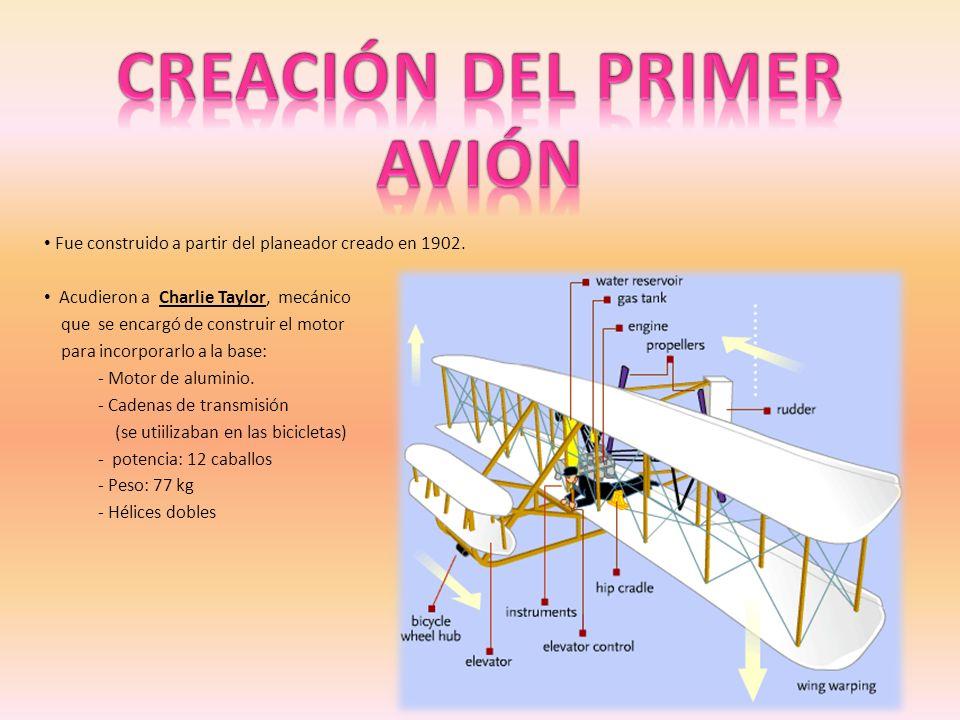 CREACIÓN DEL PRIMER AVIÓN