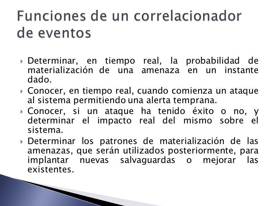 Funciones de un correlacionador de eventos
