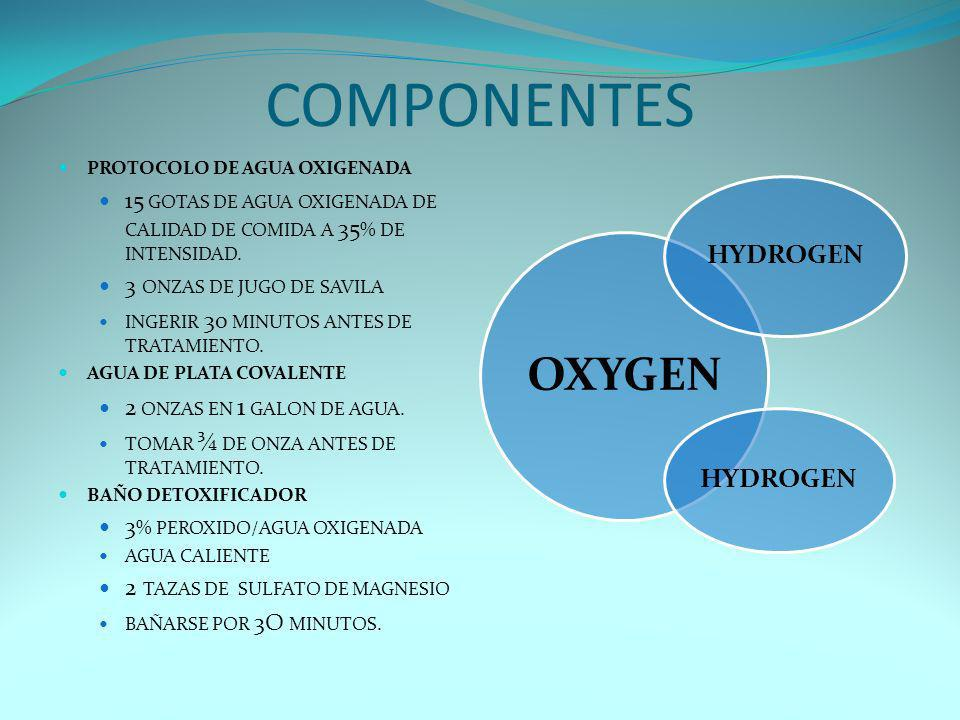 COMPONENTES OXYGEN. HYDROGEN. PROTOCOLO DE AGUA OXIGENADA. 15 GOTAS DE AGUA OXIGENADA DE CALIDAD DE COMIDA A 35% DE INTENSIDAD.