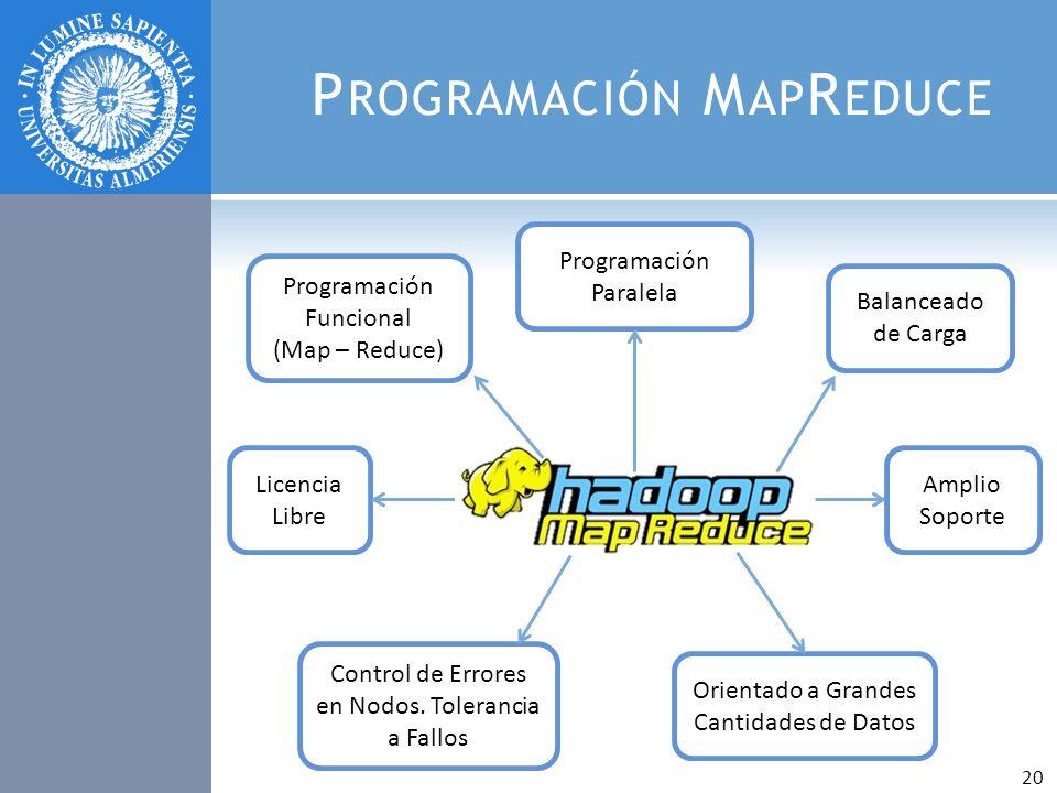 Programación MapReduce
