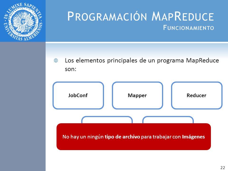 Programación MapReduce Funcionamiento