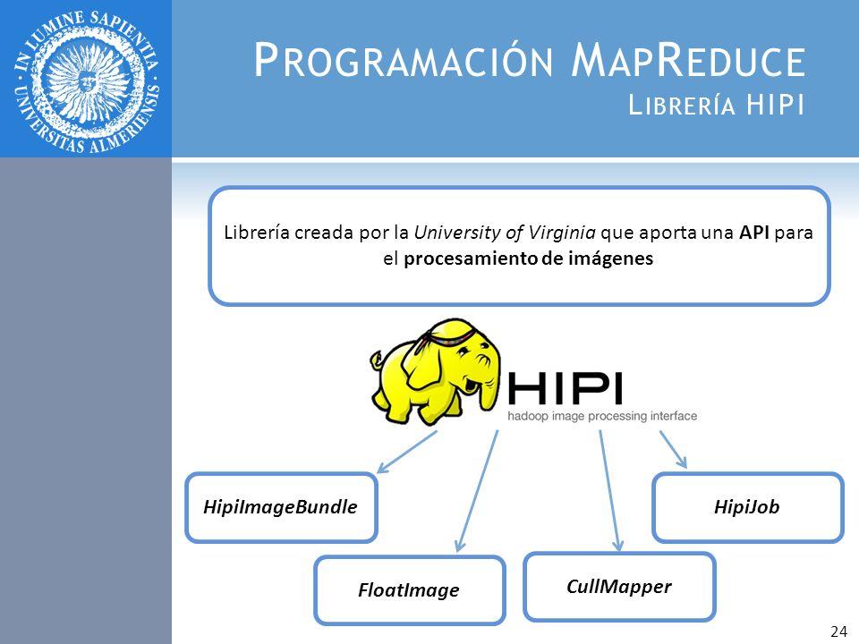 Programación MapReduce Librería HIPI