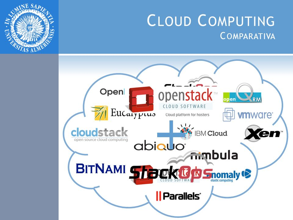 Cloud Computing Comparativa
